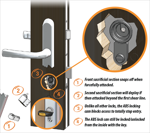 Avocet Abs High Security Euro Cylinder Anti Snap Lock